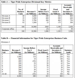 Tiger Pride Enterprises