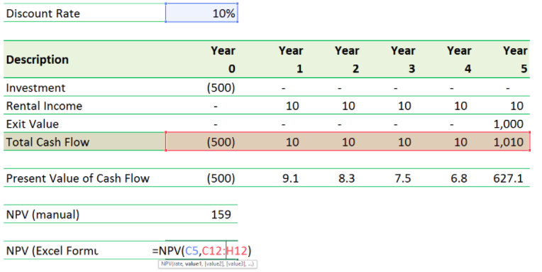 NPV Calculations in excel for case study