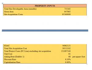 property inputs